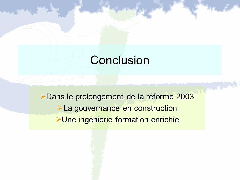 Conclusion Dans le prolongement de la réforme 2003 Dans le prolongement de la réforme 2003 La gouvernance en construction La gouvernance en constructi
