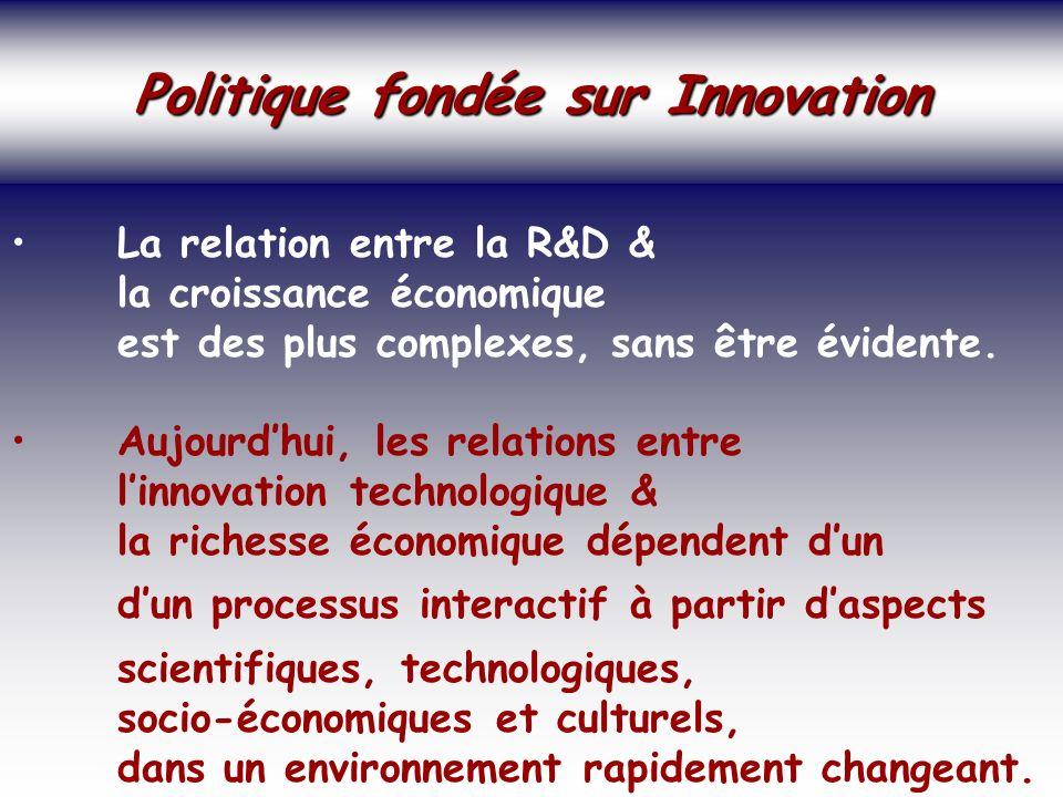 SOCIETE DE LA CONNAISSANCE Jean-Marie ROUSSEAU PARIS - REPERES 3/06/2002 6PRFR 14 Politique régionale Politique fondée sur Innovation Politique fondée sur Innovation La relation entre la R&D & la croissance économique est des plus complexes, sans être évidente.