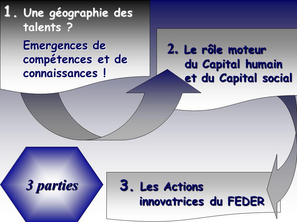 SOCIETE DE LA CONNAISSANCE Jean-Marie ROUSSEAU PARIS - REPERES 3/06/2002 6PRFR 2 Politique régionale 3 parties 3 parties 3.