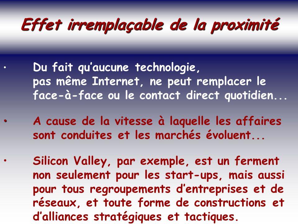 SOCIETE DE LA CONNAISSANCE Jean-Marie ROUSSEAU PARIS - REPERES 3/06/2002 6PRFR 26 Politique régionale Effet irremplaçable de la proximité Effet irremplaçable de la proximité Du fait quaucune technologie, pas même Internet, ne peut remplacer le face-à-face ou le contact direct quotidien...