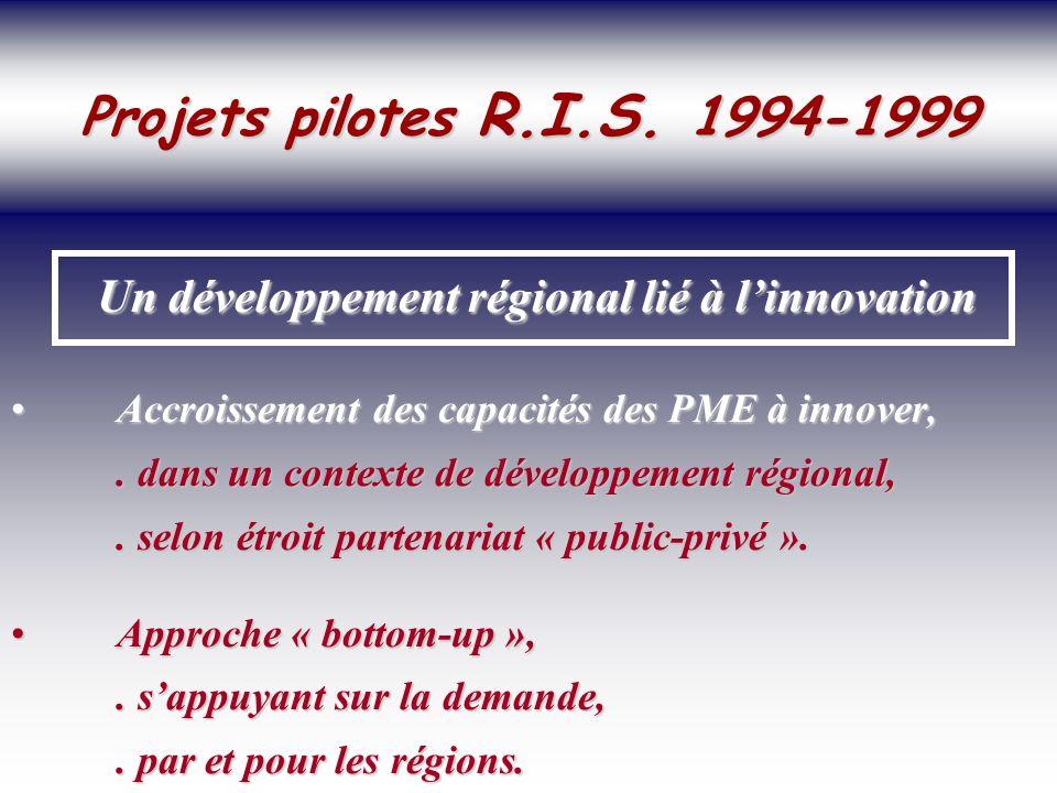 SOCIETE DE LA CONNAISSANCE Jean-Marie ROUSSEAU PARIS - REPERES 3/06/2002 6PRFR 35 Politique régionale Un développement régional lié à linnovation Un développement régional lié à linnovation Accroissement des capacités des PME à innover,Accroissement des capacités des PME à innover,.