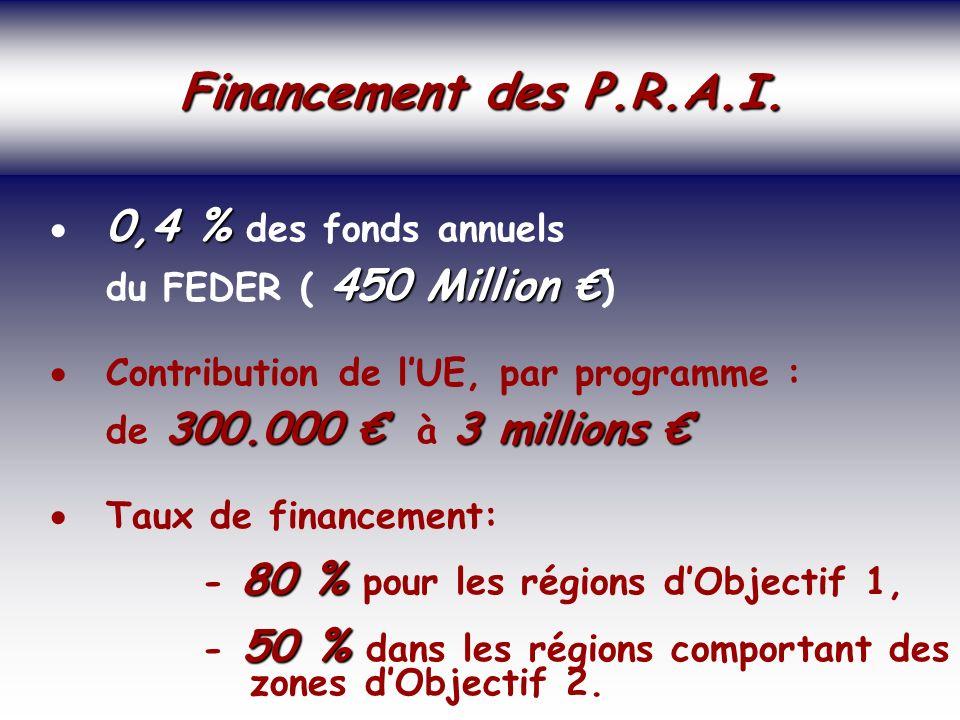 SOCIETE DE LA CONNAISSANCE Jean-Marie ROUSSEAU PARIS - REPERES 3/06/2002 6PRFR 42 Politique régionale Financement des P.R.A.I.