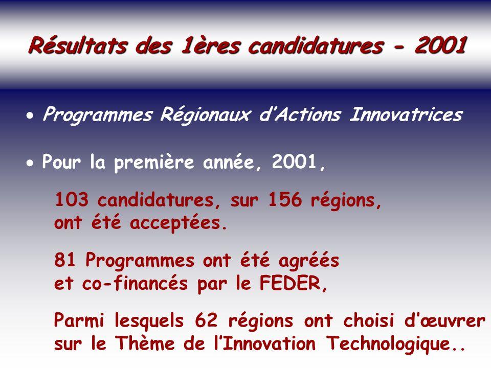 SOCIETE DE LA CONNAISSANCE Jean-Marie ROUSSEAU PARIS - REPERES 3/06/2002 6PRFR 44 Politique régionale Résultats des 1ères candidatures - 2001 Résultats des 1ères candidatures - 2001 Programmes Régionaux dActions Innovatrices Pour la première année, 2001, 103 candidatures, sur 156 régions, ont été acceptées.