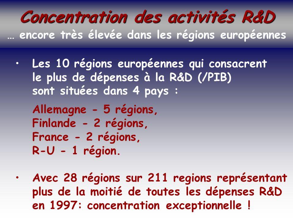 SOCIETE DE LA CONNAISSANCE Jean-Marie ROUSSEAU PARIS - REPERES 3/06/2002 6PRFR 7 Politique régionale Concentration des activités R&D Concentration des activités R&D … encore très élevée dans les régions européennes Les 10 régions européennes qui consacrent le plus de dépenses à la R&D (/PIB) sont situées dans 4 pays : Allemagne - 5 régions, Finlande - 2 régions, France - 2 régions, R-U - 1 région.