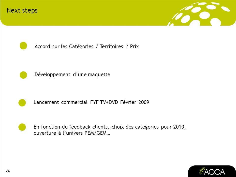 24 Next steps Accord sur les Catégories / Territoires / Prix Développement dune maquette Lancement commercial FYF TV+DVD Février 2009 En fonction du f