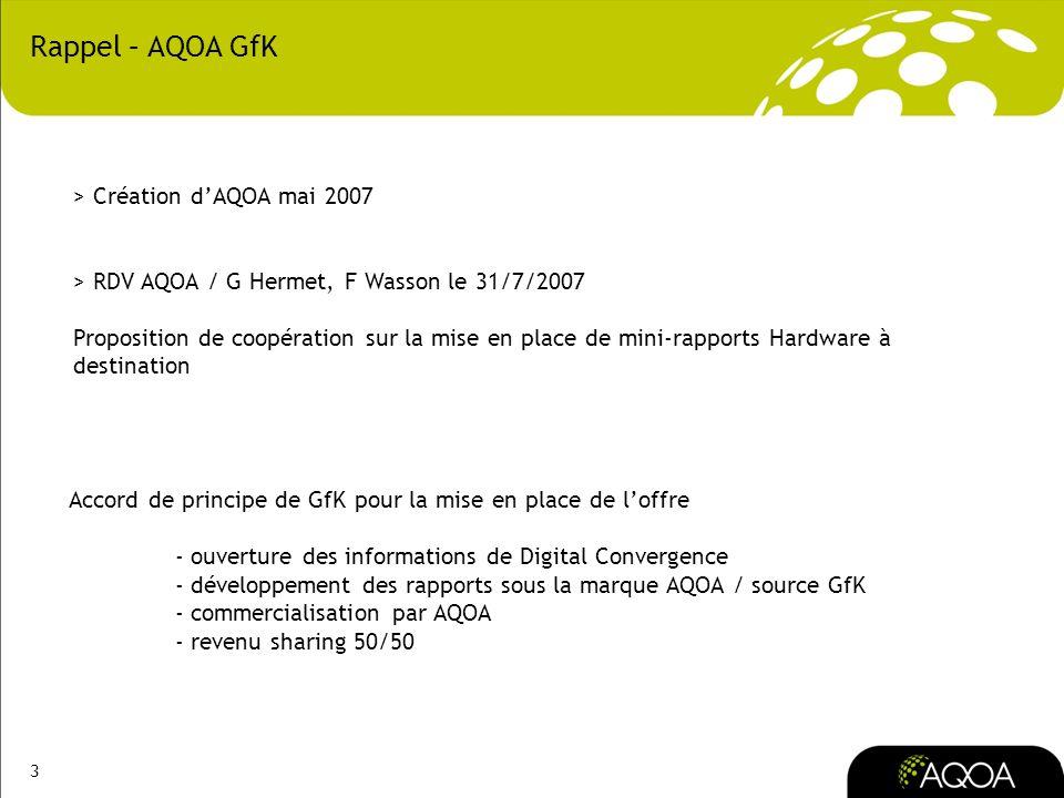 3 Rappel – AQOA GfK > Création dAQOA mai 2007 > RDV AQOA / G Hermet, F Wasson le 31/7/2007 Proposition de coopération sur la mise en place de mini-rap