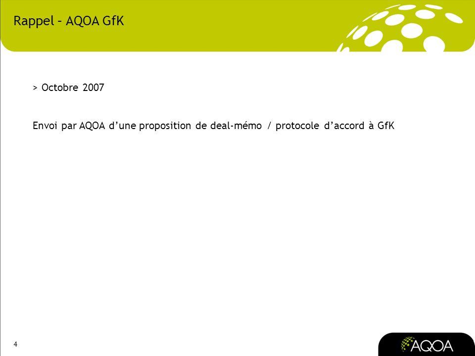 4 Rappel – AQOA GfK > Octobre 2007 Envoi par AQOA dune proposition de deal-mémo / protocole daccord à GfK