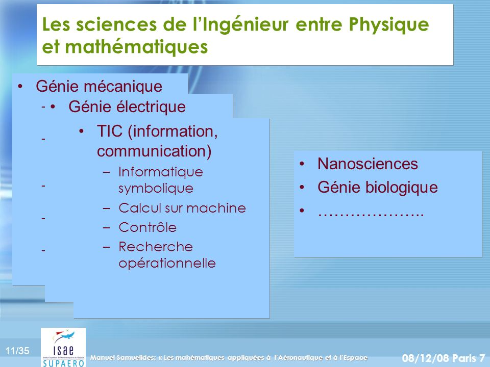 11/35 08/12/08 Paris 7 Manuel Samuelides: « Les mahématiques appliquées à lAéronautique et à lEspace Les sciences de lIngénieur entre Physique et math