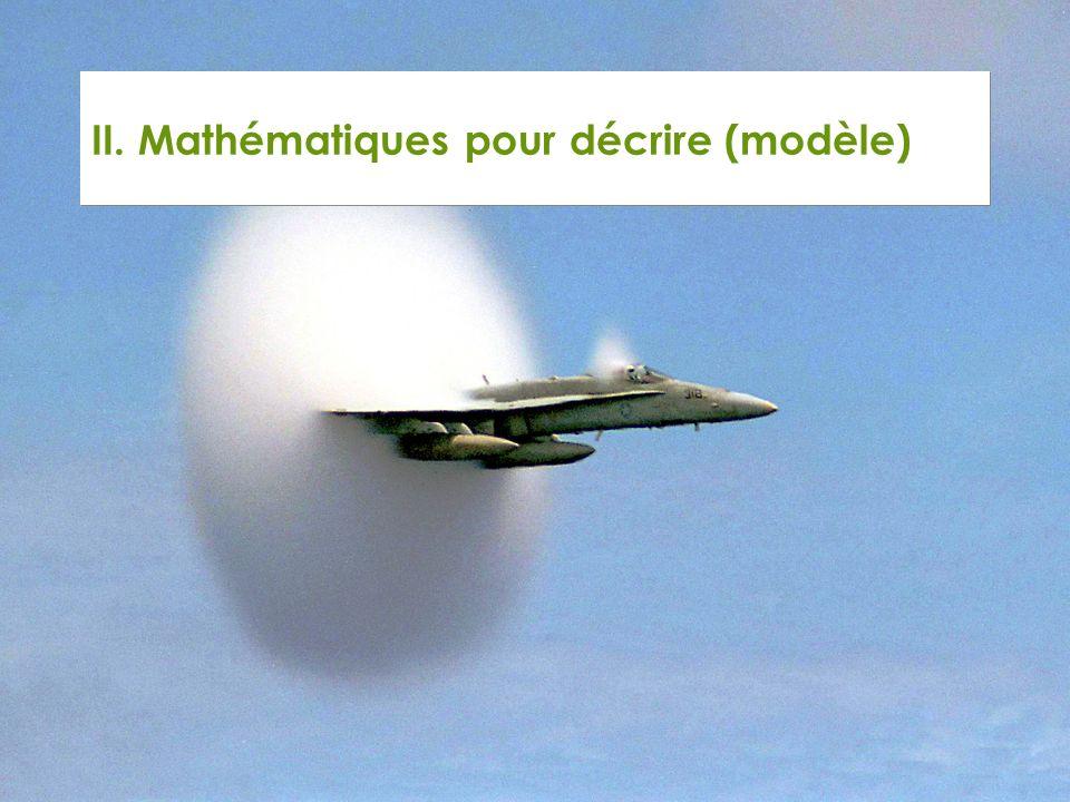 15/35 08/12/08 Paris 7 Manuel Samuelides: « Les mahématiques appliquées à lAéronautique et à lEspace II. Mathématiques pour décrire (modèle)