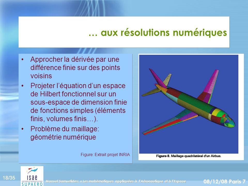 18/35 08/12/08 Paris 7 Manuel Samuelides: « Les mahématiques appliquées à lAéronautique et à lEspace … aux résolutions numériques Approcher la dérivée