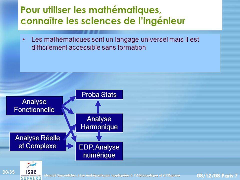 30/35 08/12/08 Paris 7 Manuel Samuelides: « Les mahématiques appliquées à lAéronautique et à lEspace Pour utiliser les mathématiques, connaître les sc