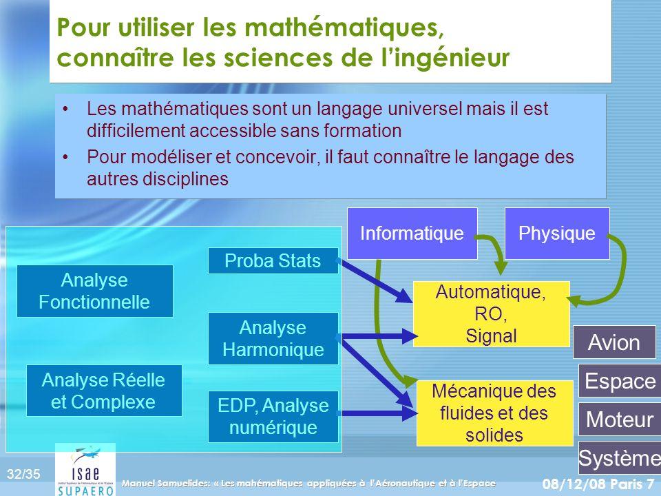 32/35 08/12/08 Paris 7 Manuel Samuelides: « Les mahématiques appliquées à lAéronautique et à lEspace Pour utiliser les mathématiques, connaître les sc