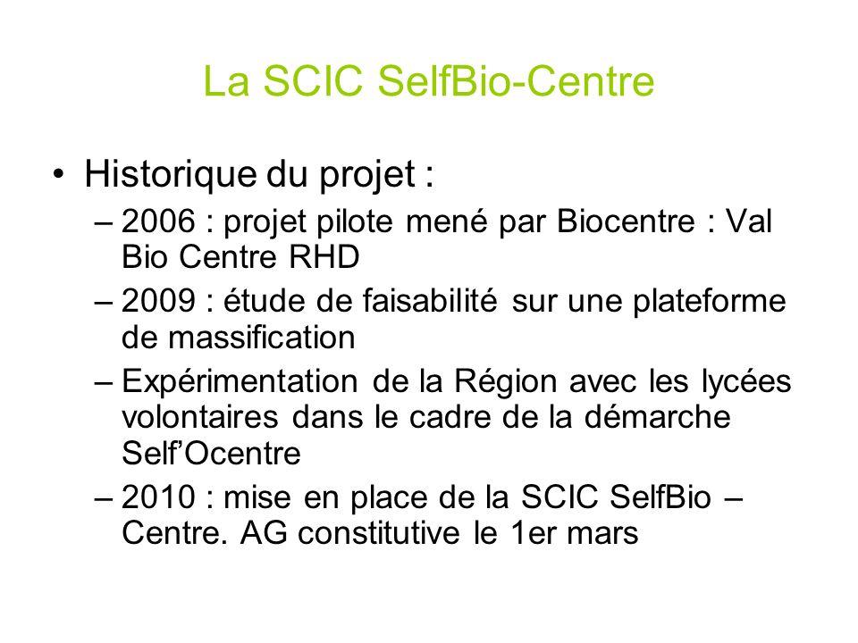 La SCIC SelfBio-Centre Historique du projet : –2006 : projet pilote mené par Biocentre : Val Bio Centre RHD –2009 : étude de faisabilité sur une plate