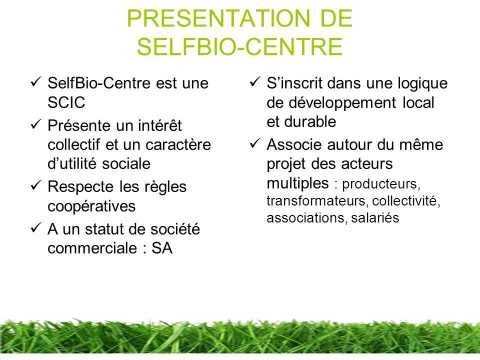 PRESENTATION DE SELFBIO-CENTRE SelfBio-Centre est une SCIC Présente un intérêt collectif et un caractère dutilité sociale Respecte les règles coopérat