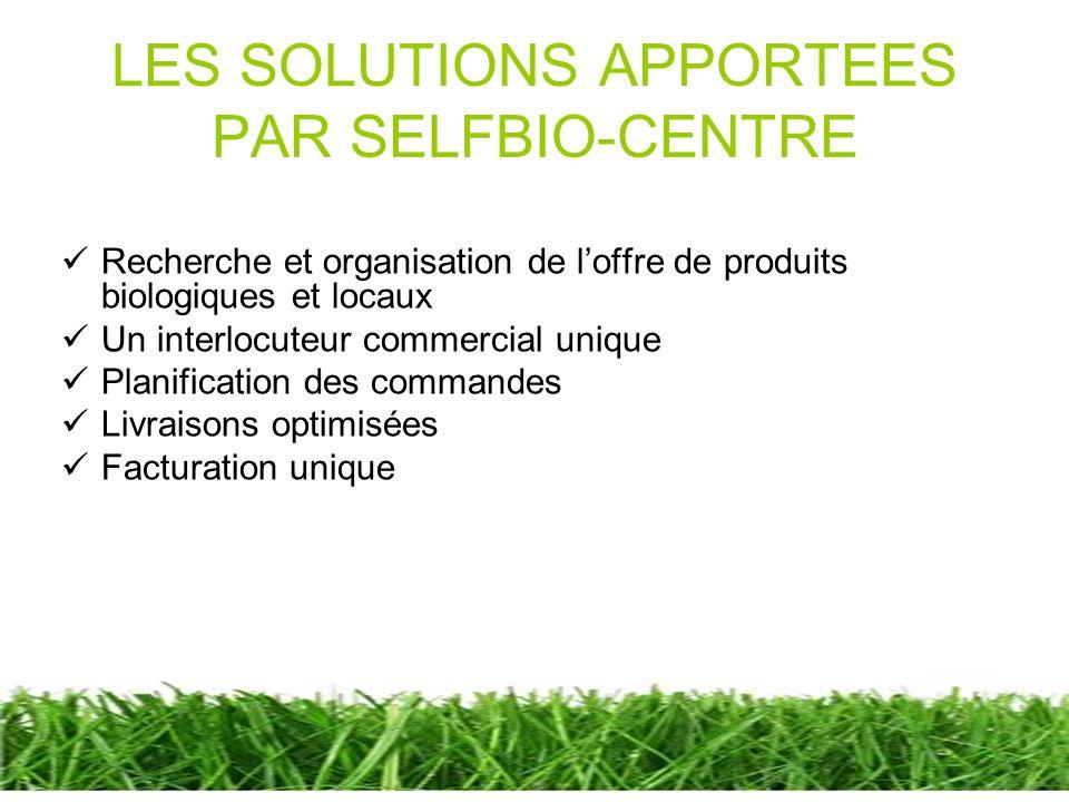 LES SOLUTIONS APPORTEES PAR SELFBIO-CENTRE Recherche et organisation de loffre de produits biologiques et locaux Un interlocuteur commercial unique Pl