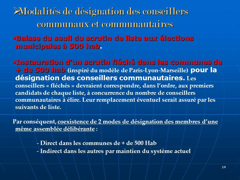 14 Modalités de désignation des conseillers communaux et communautaires Modalités de désignation des conseillers communaux et communautaires Baisse du