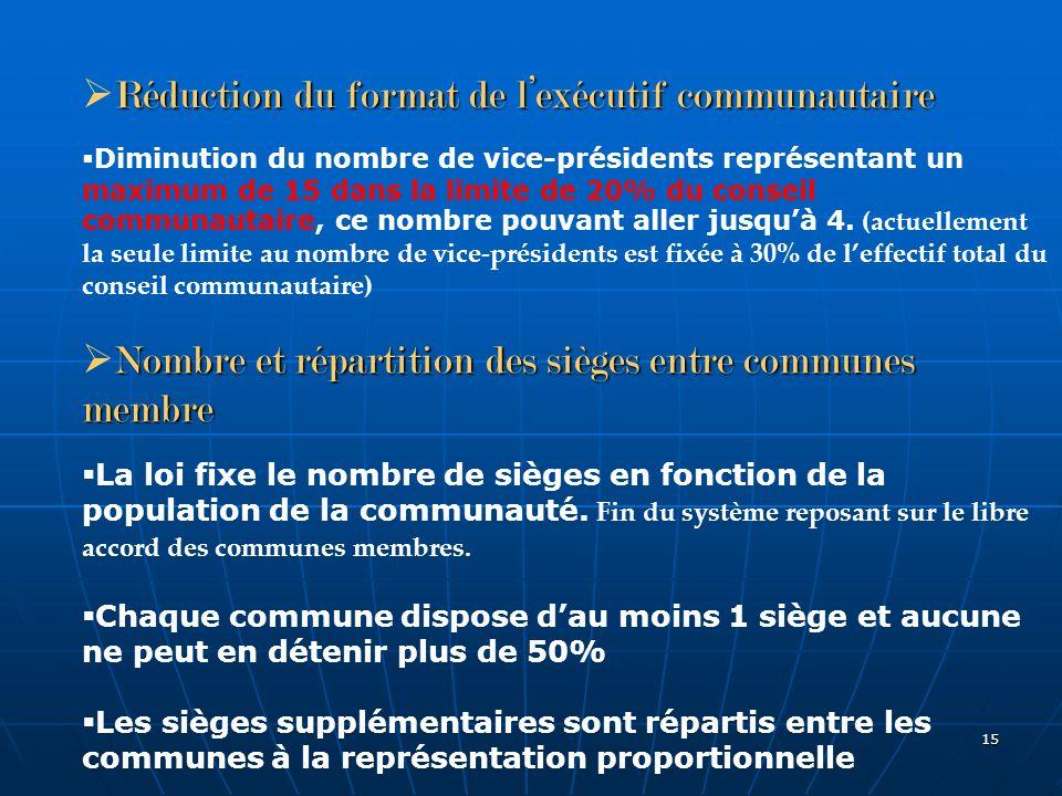 15 Réduction du format de lexécutif communautaire Diminution du nombre de vice-présidents représentant un maximum de 15 dans la limite de 20% du conse