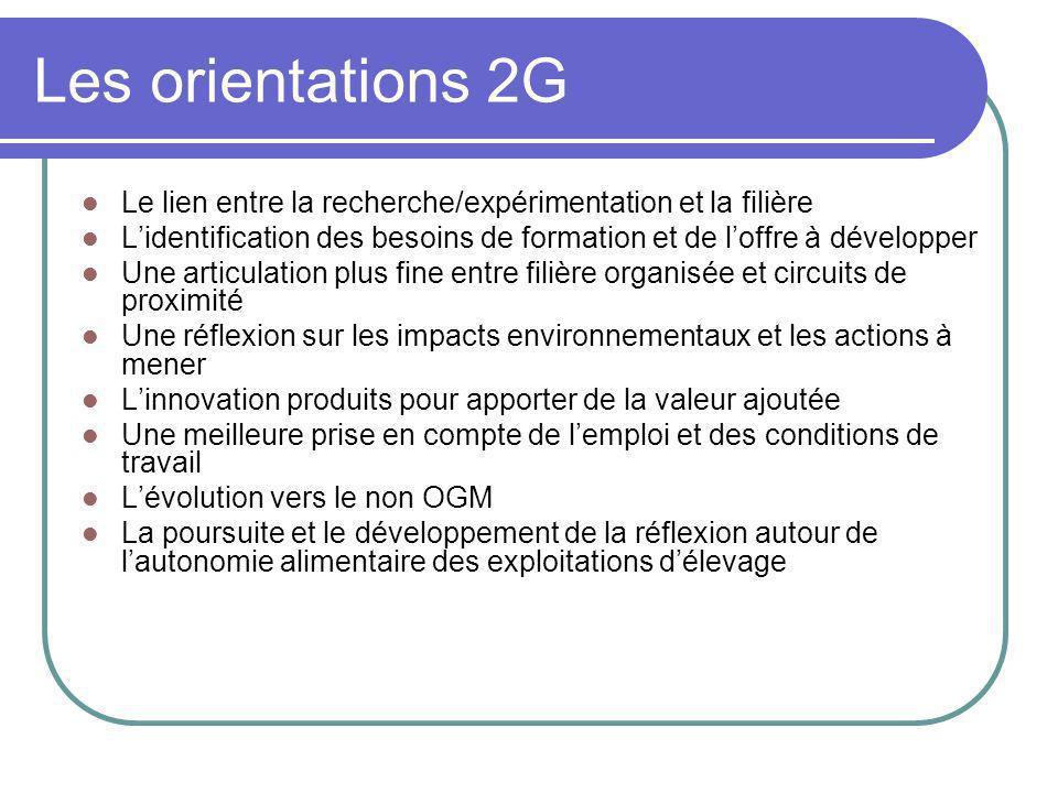 Les orientations 2G Le lien entre la recherche/expérimentation et la filière Lidentification des besoins de formation et de loffre à développer Une ar