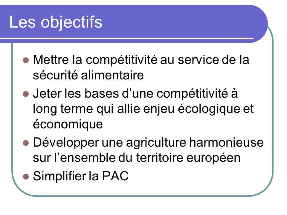 Les objectifs Mettre la compétitivité au service de la sécurité alimentaire Jeter les bases dune compétitivité à long terme qui allie enjeu écologique