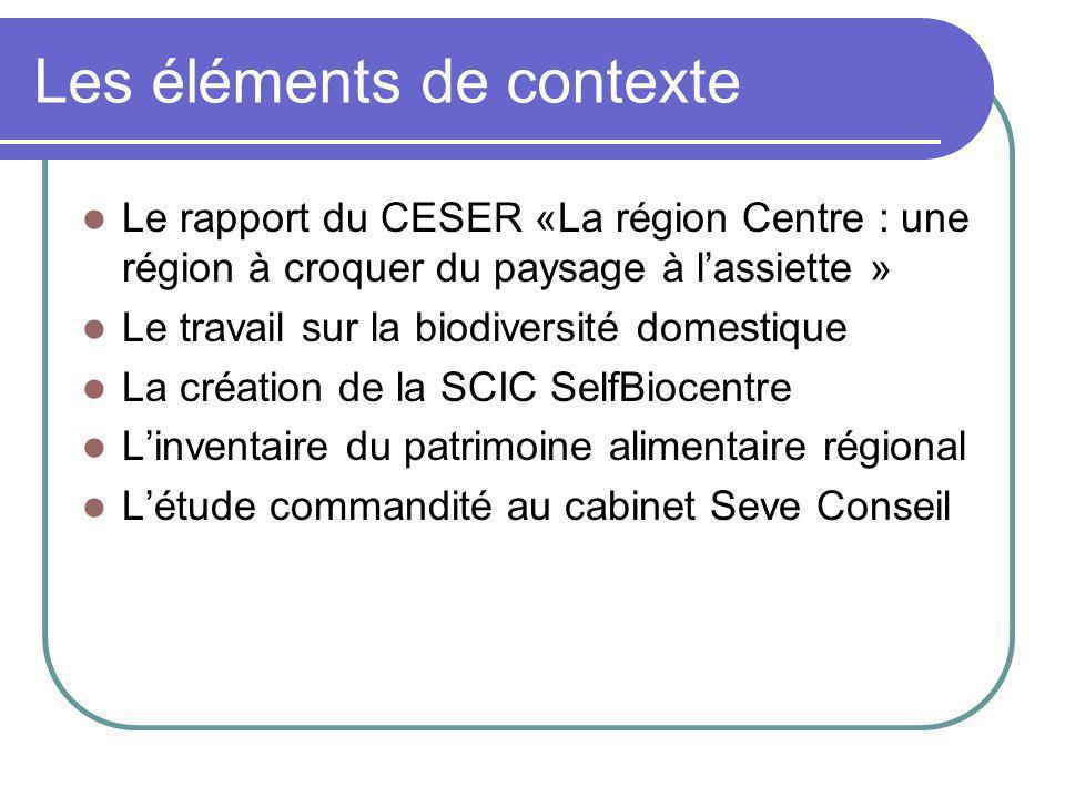 Les éléments de contexte Le rapport du CESER «La région Centre : une région à croquer du paysage à lassiette » Le travail sur la biodiversité domestiq