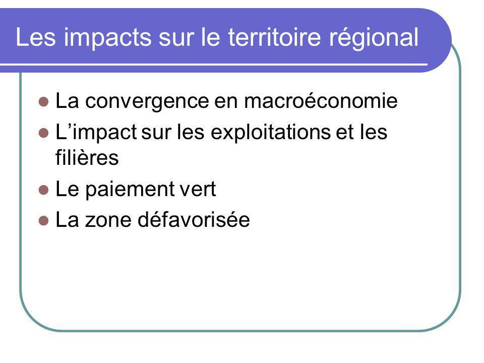 Les impacts sur le territoire régional La convergence en macroéconomie Limpact sur les exploitations et les filières Le paiement vert La zone défavori