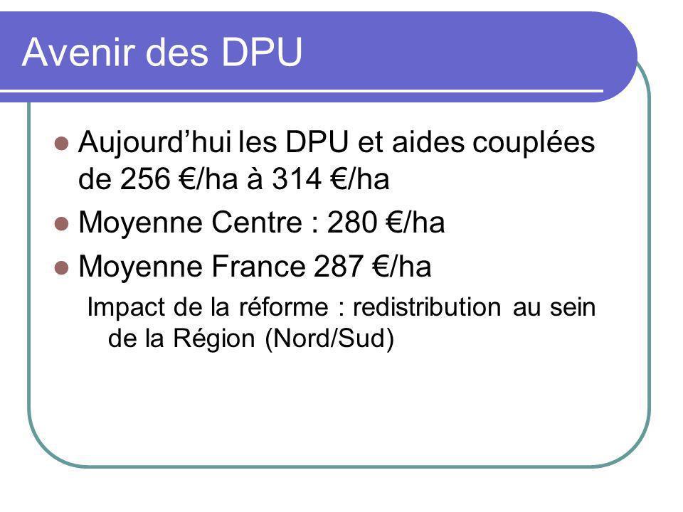 Avenir des DPU Aujourdhui les DPU et aides couplées de 256 /ha à 314 /ha Moyenne Centre : 280 /ha Moyenne France 287 /ha Impact de la réforme : redist