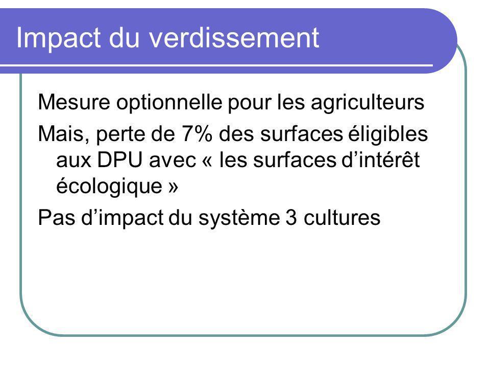 Impact du verdissement Mesure optionnelle pour les agriculteurs Mais, perte de 7% des surfaces éligibles aux DPU avec « les surfaces dintérêt écologiq