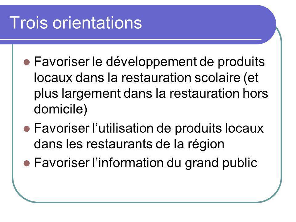 Trois orientations Favoriser le développement de produits locaux dans la restauration scolaire (et plus largement dans la restauration hors domicile)