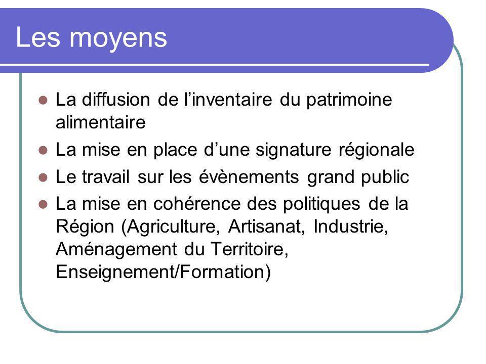 Les moyens La diffusion de linventaire du patrimoine alimentaire La mise en place dune signature régionale Le travail sur les évènements grand public