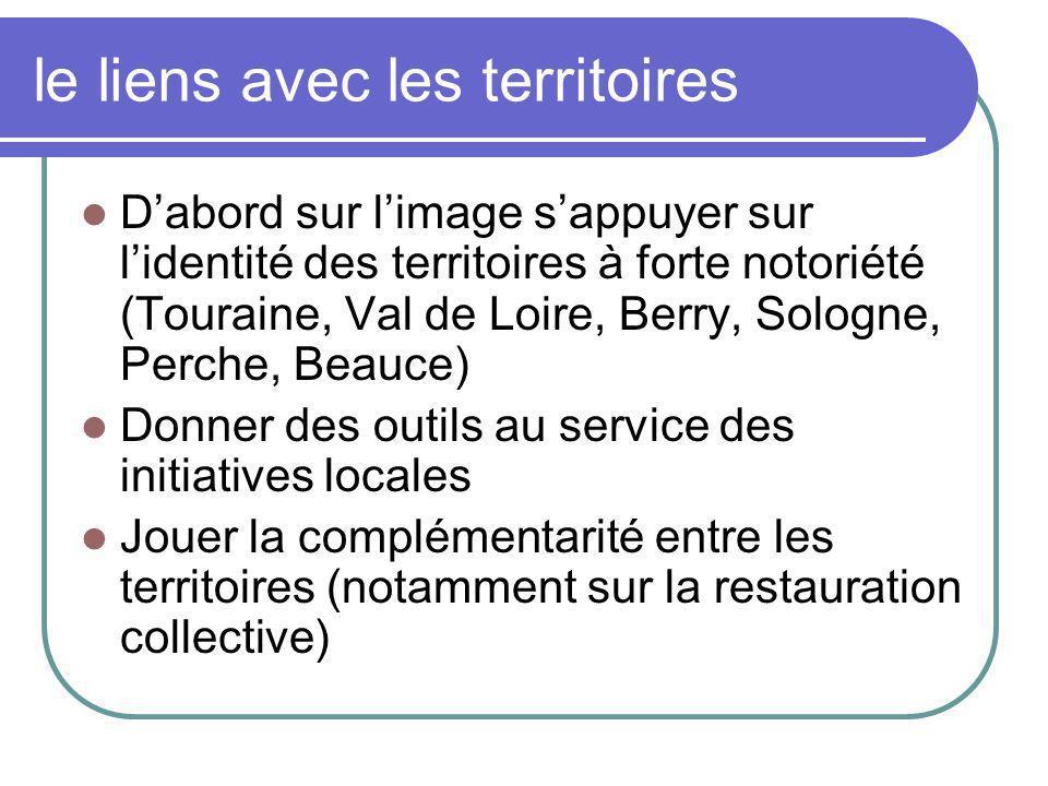 le liens avec les territoires Dabord sur limage sappuyer sur lidentité des territoires à forte notoriété (Touraine, Val de Loire, Berry, Sologne, Perc