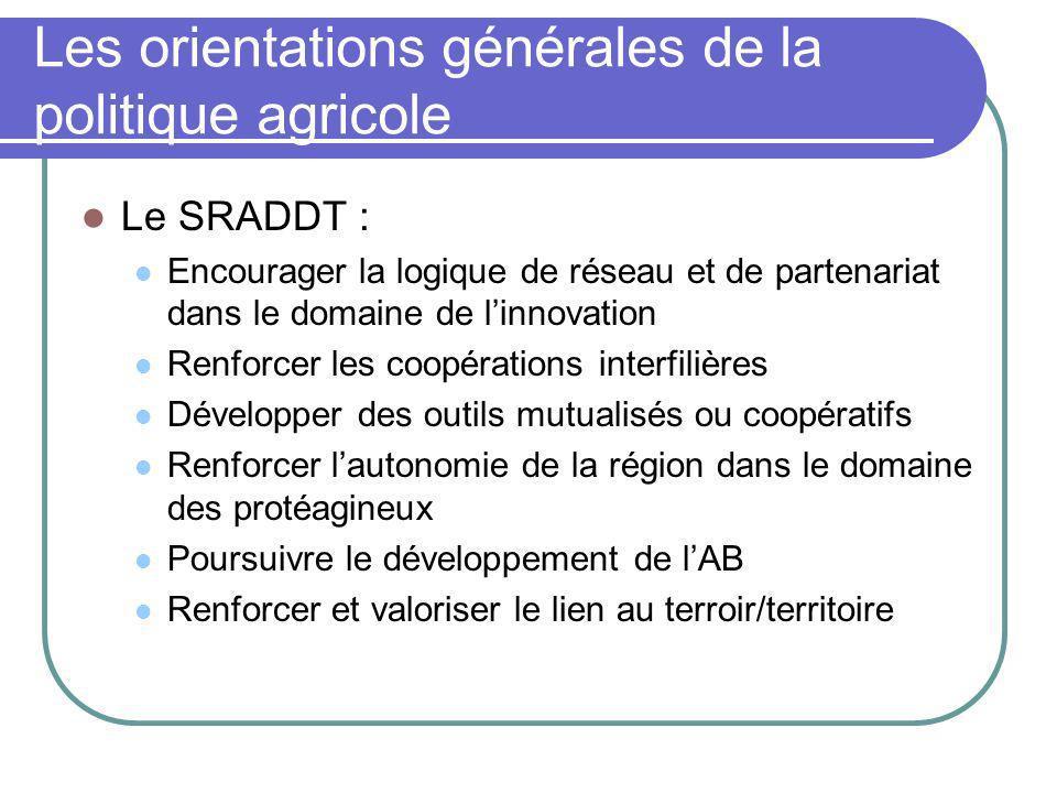 Les orientations générales de la politique agricole Le SRADDT : Encourager la logique de réseau et de partenariat dans le domaine de linnovation Renfo