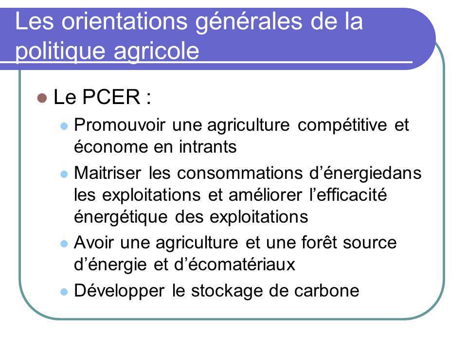 Le PCER : Promouvoir une agriculture compétitive et économe en intrants Maitriser les consommations dénergiedans les exploitations et améliorer leffic