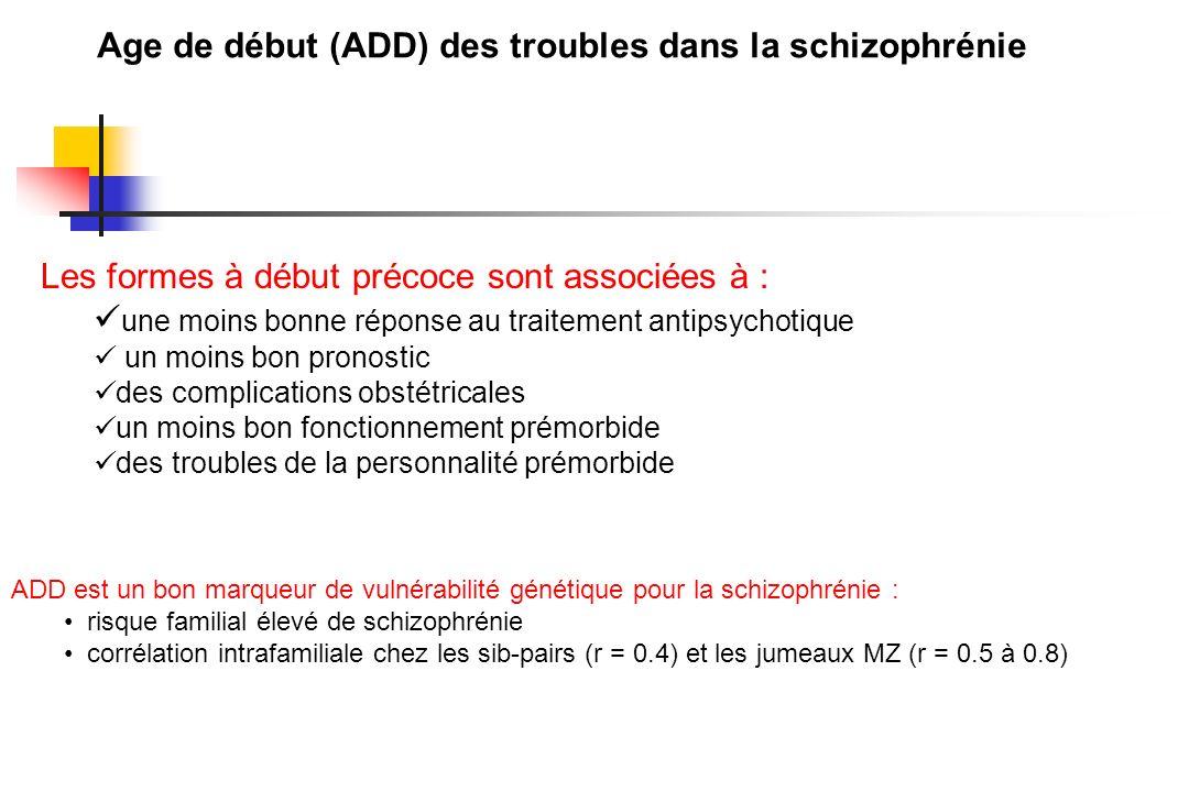 Age de début (ADD) des troubles dans la schizophrénie Les formes à début précoce sont associées à : une moins bonne réponse au traitement antipsychoti