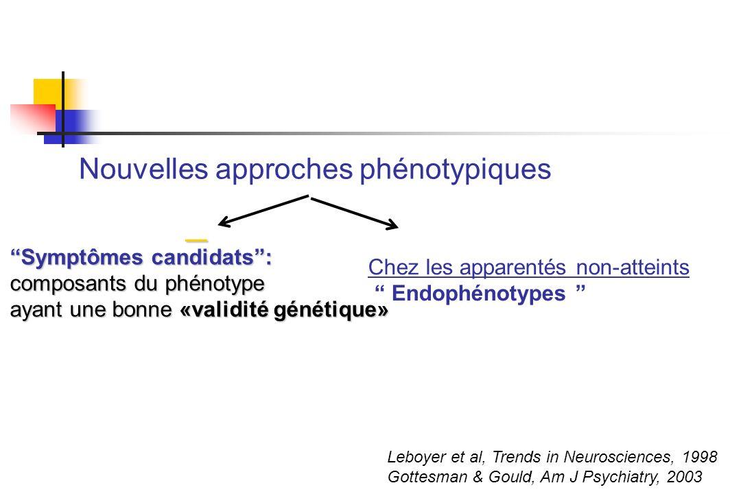 Nouvelles approches phénotypiques Chez les patients Symptômes candidats: composants du phénotype ayant une bonne «validité génétique» Chez les apparen