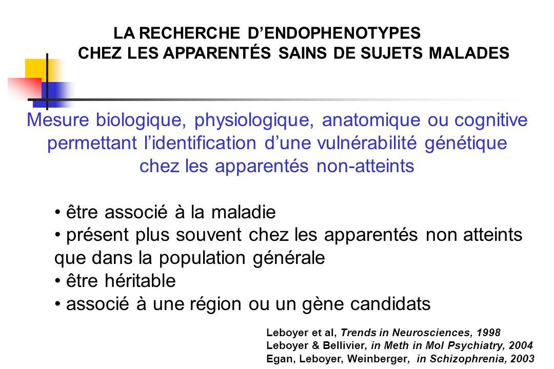Mesure biologique, physiologique, anatomique ou cognitive permettant lidentification dune vulnérabilité génétique chez les apparentés non-atteints êtr