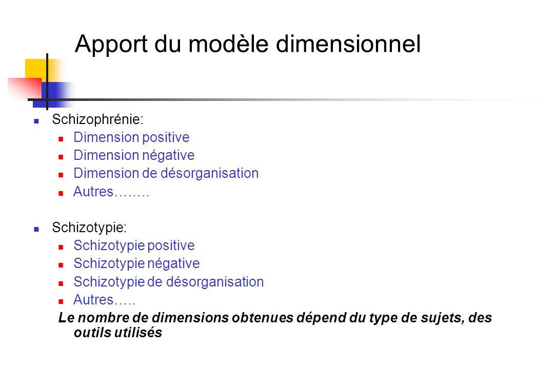 Apport du modèle dimensionnel Schizophrénie: Dimension positive Dimension négative Dimension de désorganisation Autres…….. Schizotypie: Schizotypie po