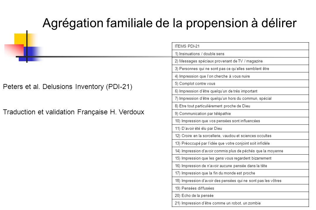 Agrégation familiale de la propension à délirer Peters et al. Delusions Inventory (PDI-21) Traduction et validation Française H. Verdoux ITEMS PDI-21