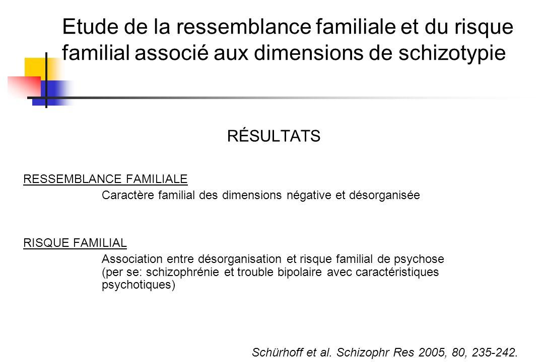 RÉSULTATS RESSEMBLANCE FAMILIALE Caractère familial des dimensions négative et désorganisée RISQUE FAMILIAL Association entre désorganisation et risqu