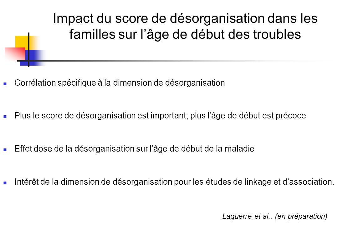 Impact du score de désorganisation dans les familles sur lâge de début des troubles Corrélation spécifique à la dimension de désorganisation Plus le s