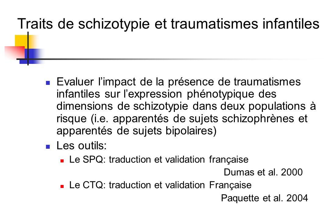 Traits de schizotypie et traumatismes infantiles Evaluer limpact de la présence de traumatismes infantiles sur lexpression phénotypique des dimensions
