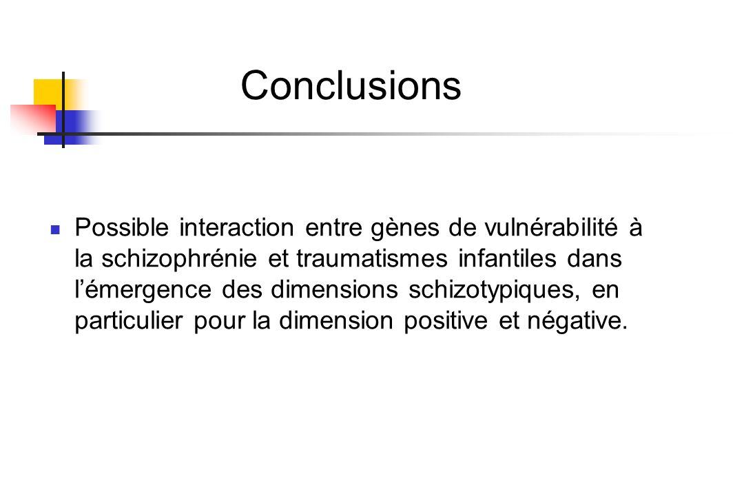 Conclusions Possible interaction entre gènes de vulnérabilité à la schizophrénie et traumatismes infantiles dans lémergence des dimensions schizotypiq