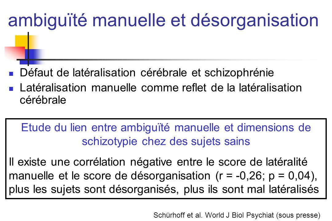 ambiguïté manuelle et désorganisation Défaut de latéralisation cérébrale et schizophrénie Latéralisation manuelle comme reflet de la latéralisation cé