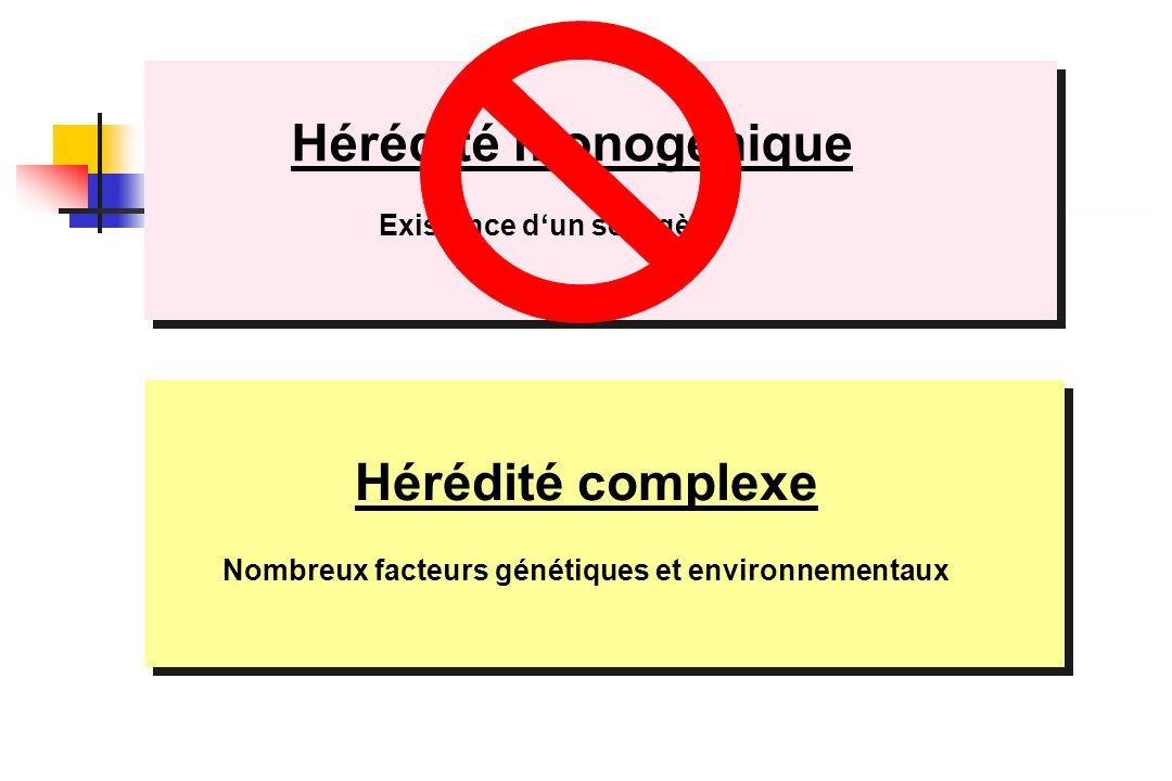 Hérédité monogénique Existence dun seul gène Hérédité complexe Nombreux facteurs génétiques et environnementaux