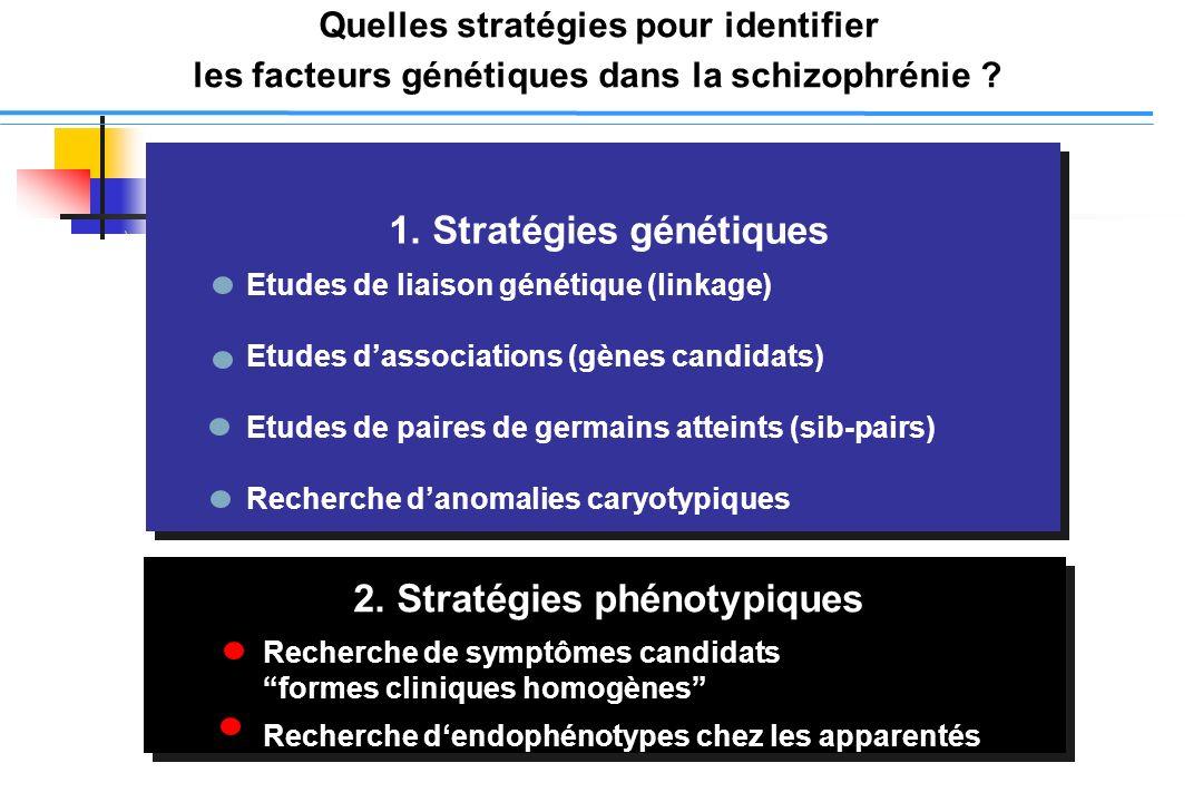 Quelles stratégies pour identifier les facteurs génétiques dans la schizophrénie ? Etudes de liaison génétique (linkage) Etudes dassociations (gènes c