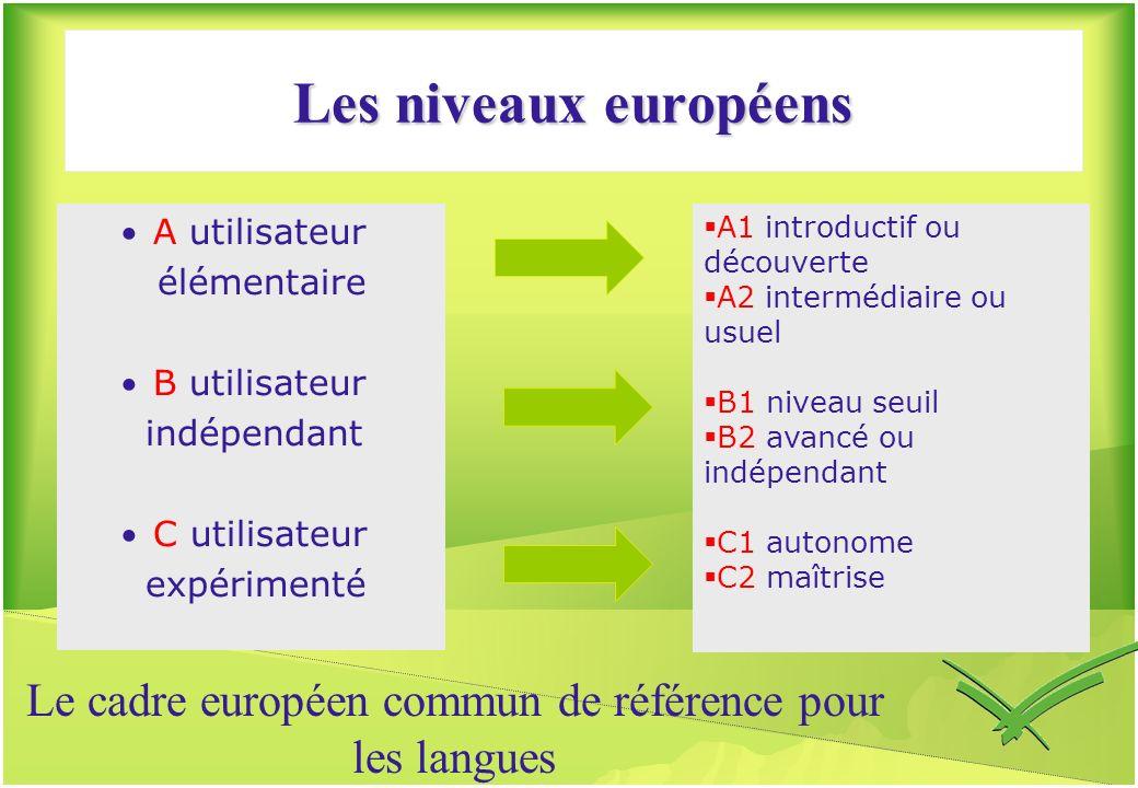 Les niveaux européens A utilisateur élémentaire B utilisateur indépendant C utilisateur expérimenté A1 introductif ou découverte A2 intermédiaire ou u