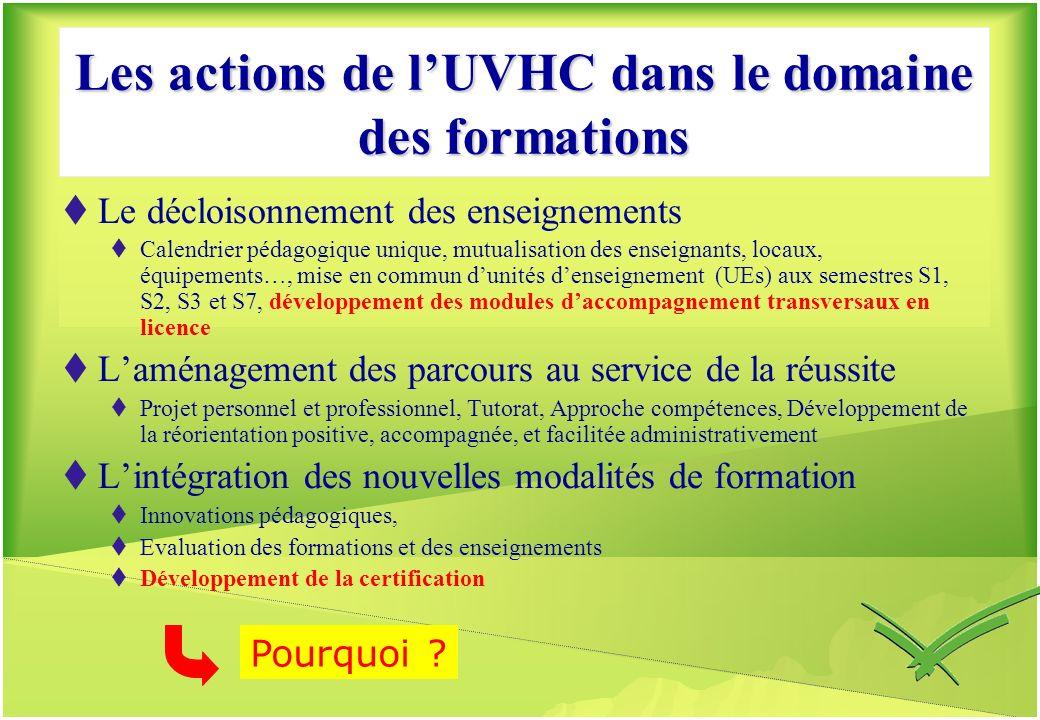 Les actions de lUVHC dans le domaine des formations Le décloisonnement des enseignements Calendrier pédagogique unique, mutualisation des enseignants,