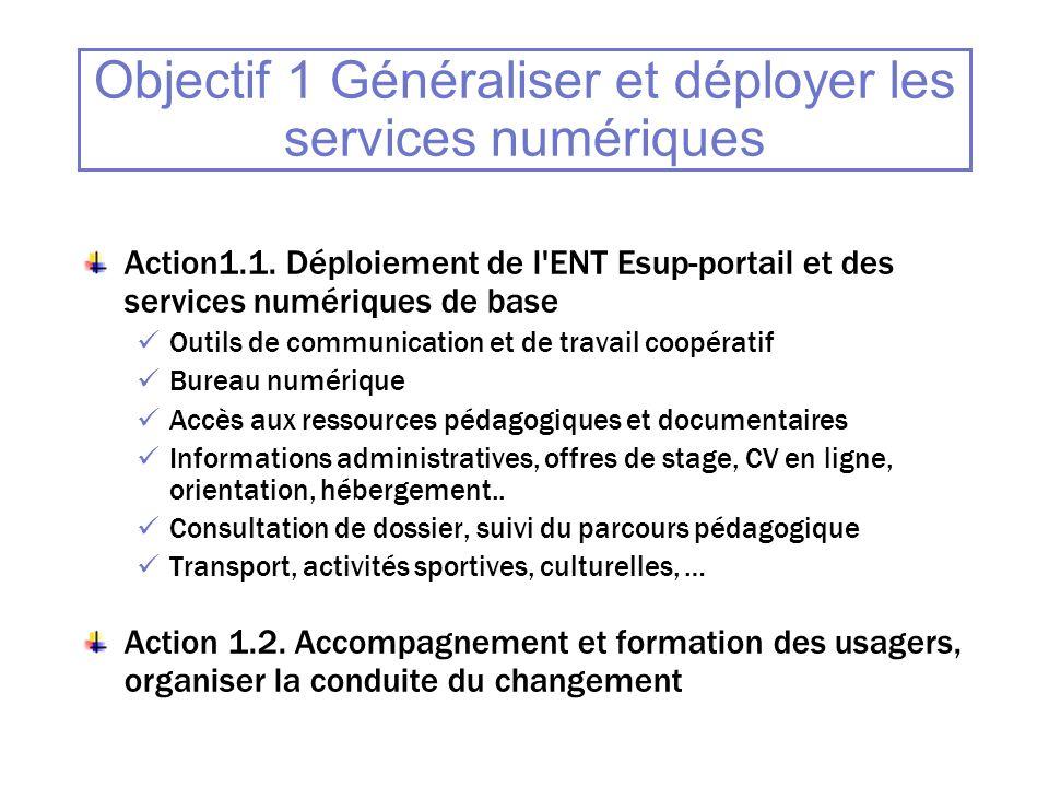 Objectif 1 Généraliser et déployer les services numériques Action1.1. Déploiement de l'ENT Esup-portail et des services numériques de base Outils de c