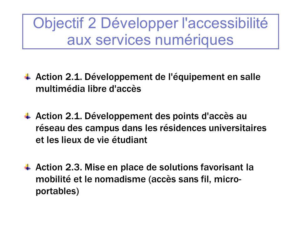 Objectif 2 Développer l'accessibilité aux services numériques Action 2.1. Développement de l'équipement en salle multimédia libre d'accès Action 2.1.