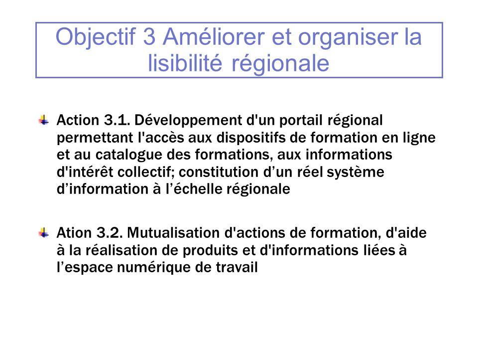 Objectif 3 Améliorer et organiser la lisibilité régionale Action 3.1. Développement d'un portail régional permettant l'accès aux dispositifs de format