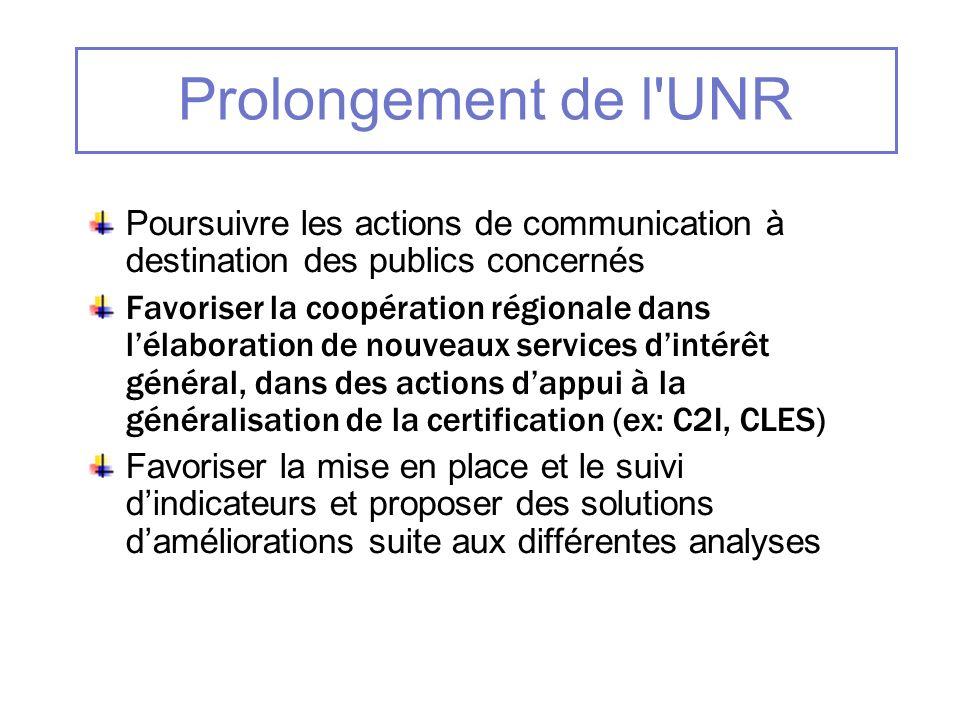 Prolongement de l'UNR Poursuivre les actions de communication à destination des publics concernés Favoriser la coopération régionale dans lélaboration
